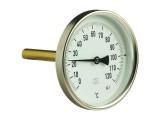 Термометры (28)
